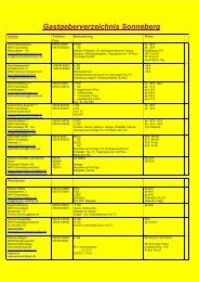 Gastgeberverzeichnis Sonneberg