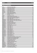 Fluke Bench Instruments Price List - CalPlus GmbH - Page 6