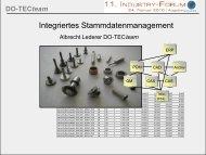 DO-TECteam - CADENAS Industry-Forum