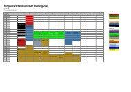 Rangeure_Verbandsschiessen_Buchegg aktuell