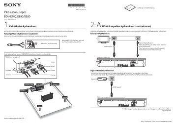Sony BDV-E880 - BDV-E880 Guide de mise en route Finlandais