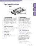 Sony NWZ-E444 - NWZ-E444 Istruzioni per l'uso Polacco - Page 5