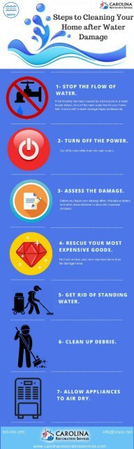 Steps to Cleaning Your Home after Water Damage