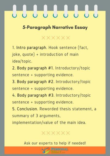 Process Paper Essay Five Paragraph Narrative Essay Structure Pmr English Essay also Political Science Essay Bing Bang Bongo Five Paragraph Essay Outline How To Start A Synthesis Essay