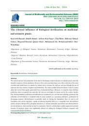 The colossal influence of biological fertilization on medicinal and aromatic plants