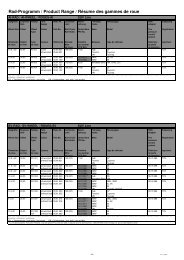 Rad-Programm / Product Range / Résume des gammes ... - Bbs.com