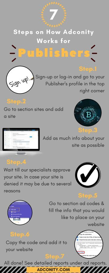 Cryptocurrency Advertising Platform   Adconity