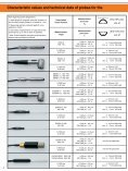 Characteristic values and technical data of ... - vernier sales, inc. - Page 4
