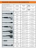 Characteristic values and technical data of ... - vernier sales, inc. - Page 6