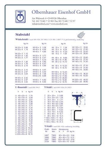 Übersicht zu Winkelstahl als PDF - Olbernhauer Eisenhof