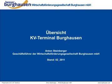 Übersichtplan KV-Terminal (Stand Februar 2011) - WiföG Burghausen