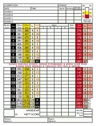 HANDICAP NETT SCORE - Rhos on Sea Golf Club Ltd