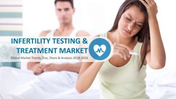 Infertility Testing and Treatment Market
