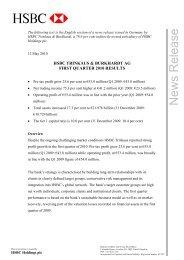 HSBC USA Inc  Form 10K filing - 2011 Results