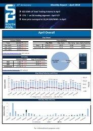 Trading Report April 2018