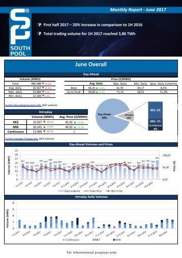 Trading report June 2017