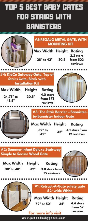 Baby Gates For Stairs | Ratings And Reviews