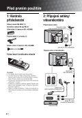 Sony KDL-32U2000 - KDL-32U2000 Mode d'emploi Tchèque - Page 4