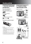 Sony KDL-32U2000 - KDL-32U2000 Mode d'emploi Slovaque - Page 4