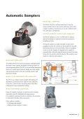 ECOTECH Water Product Portfolio Brochure - Page 3