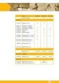 NeoTherm® Solenergi - Velkommen til P. Henning Jensen ApS - Page 7