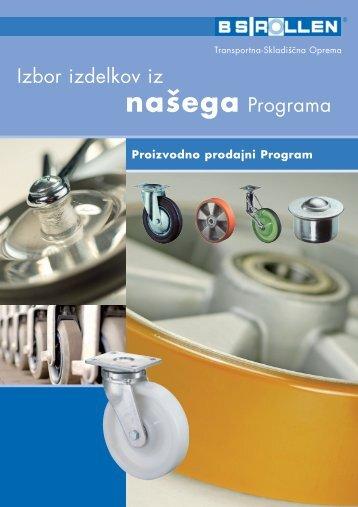 Proizvodno prodajni Program - BS-Rollen