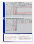 Brochure - BS&B Safety Systems - Page 5