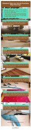 7 Reasons Why You Should Purchase Vinyl Flooring!
