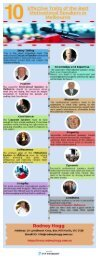 10 Effective Traits of the Best Motivational Speakers in Melbourne - Infographic