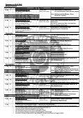 Zeiteinteilung - RV Südangeln eV Süderbrarup - Seite 2