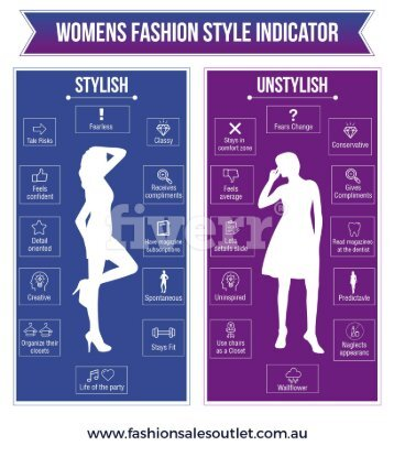 Womens Fashion Style Indicator  Fashion Sales Outlet