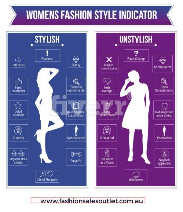 Womens Fashion Style Indicator | Fashion Sales Outlet