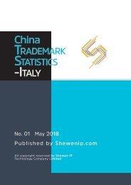 China Trademark Statistics