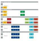 Vortragsprogramm - Architektur-Vermessung - Seite 2