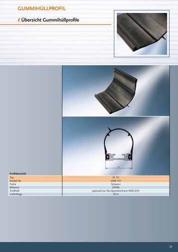 GUMMIHÜLLPROFIL Übersicht Gummihüllprofile