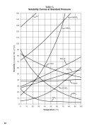 Chemistry Notebook- Cindy Garcia  - Page 4