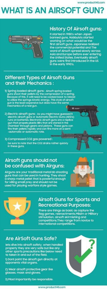 What is an Airsoft Gun