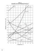 Skyler Wild - Final Chemistry Notebook - Page 4