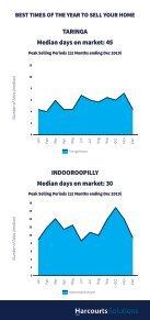 Adriana Rio_Quarterly Marketplace Report_21.5.18 - Page 3