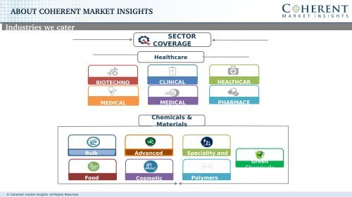Thaumatin Market, by Application, and End-use Industry – Global Industry Insights,Opportunity Analysis 2018-2025