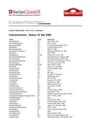 Teilnehmerliste - Status 19. Mai 2008 - Internationale Jungfrau-Rallye