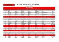 Nennliste 9. Rallye Race Gollert 2008 - Rallye200-info