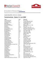 Teilnehmerliste - Status 12. Juni 2008 - Internationale Jungfrau-Rallye
