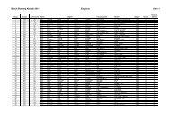 Bosch Boxberg Klassik 2011 Ergebnis Seite 1