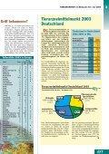 Der Tierarzneimittelmarkt in - Bundesverband für Tiergesundheit - Page 3