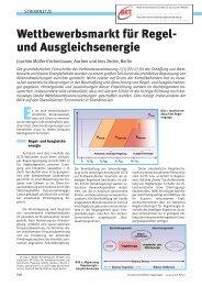 Wettbewerbsmarkt für Regel- und Ausgleichsenergie - BET Aachen