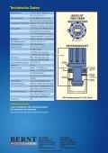 Sauerstoffanalysator INSTA TRANS - Bernt GmbH - Seite 2