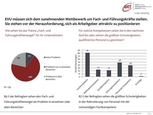 Download Studienauszug - BET Aachen