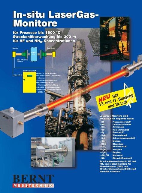 Monitore In-situ LaserGas - Bernt GmbH