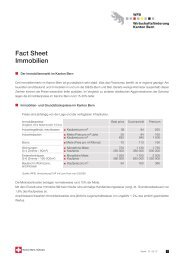 Fact Sheet Immobilien - Bern